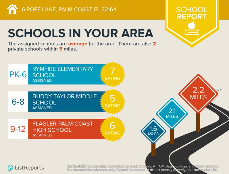 6 Pope Lane Schools District